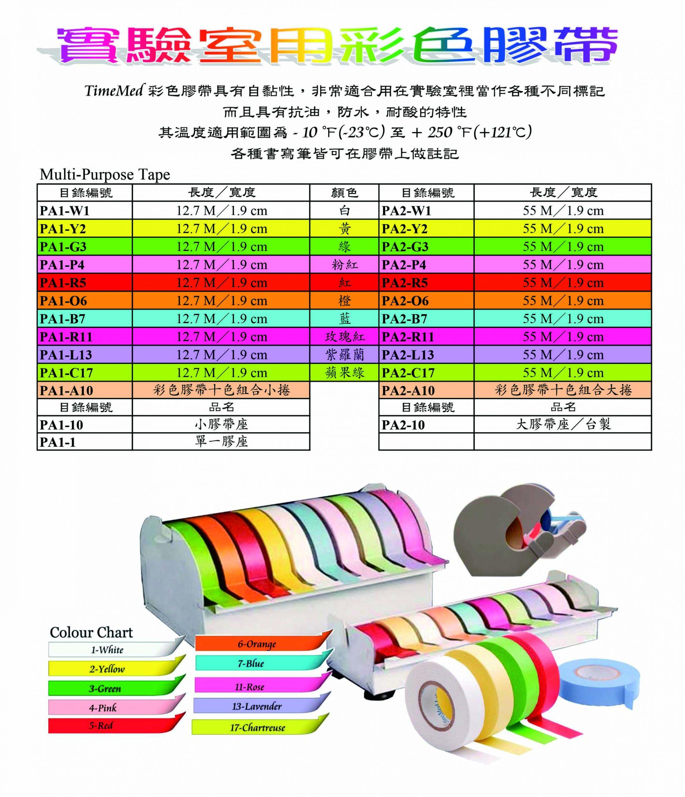 實驗室用彩色膠帶