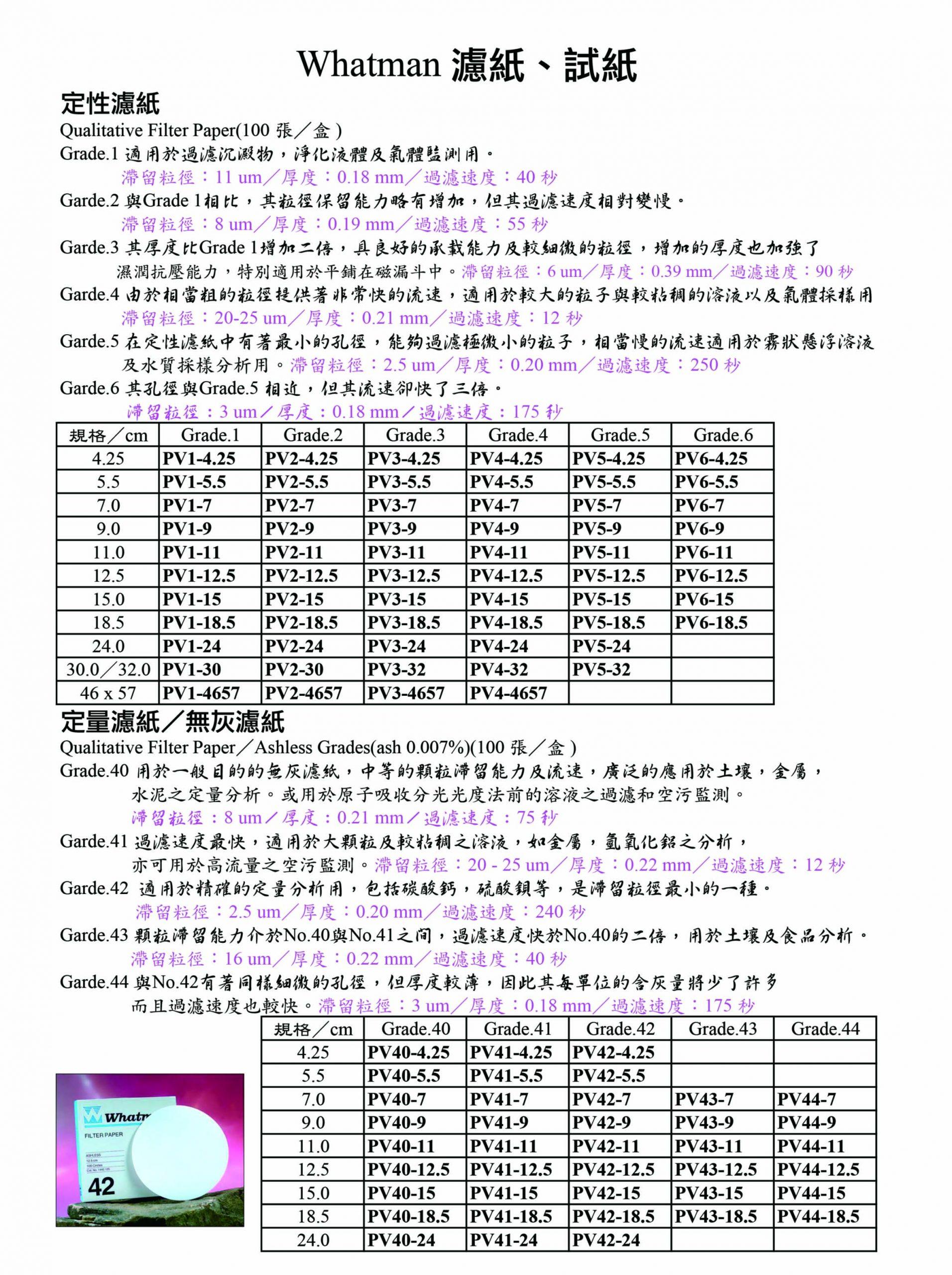 Whatman濾紙/試紙