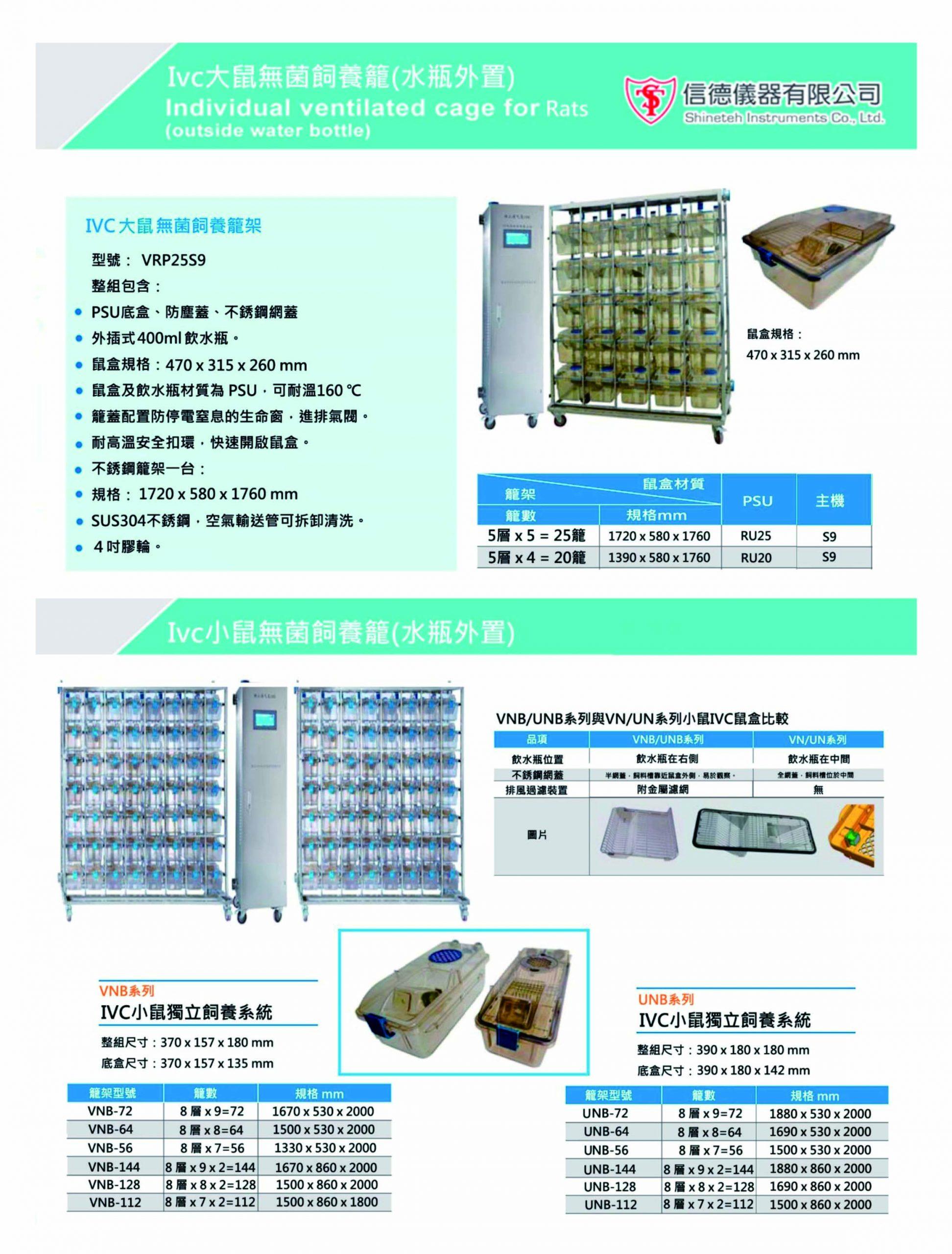IVC 系統